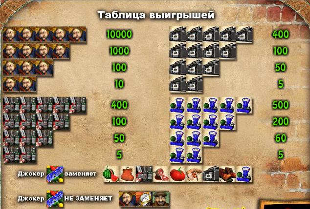 Бесплатный игровой автомат Кавказская пленница онлайн