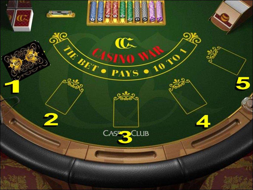 Вулкан премиум казино онлайн. ВУЛКАН КАЗИНО БЕЗ.